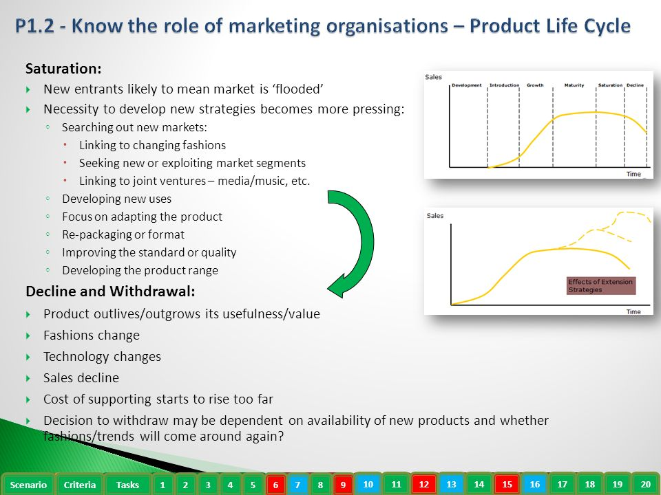 role of marketing p1 done Customer service is the act of taking care of the customer's needs by providing and delivering professional, helpful,  customer service's role in marketing.