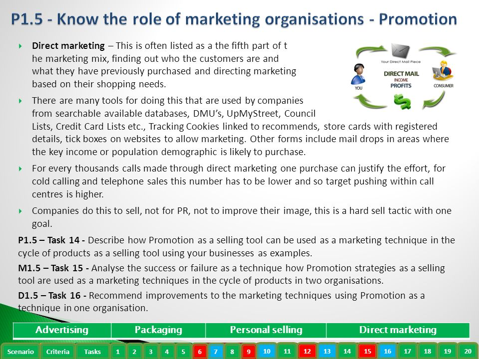 m1compare marketing techniques used in marketing products in two organisations This free marketing essay on describe how marketing techniques are used to market products in two organisations is perfect for marketing students to use as an example.