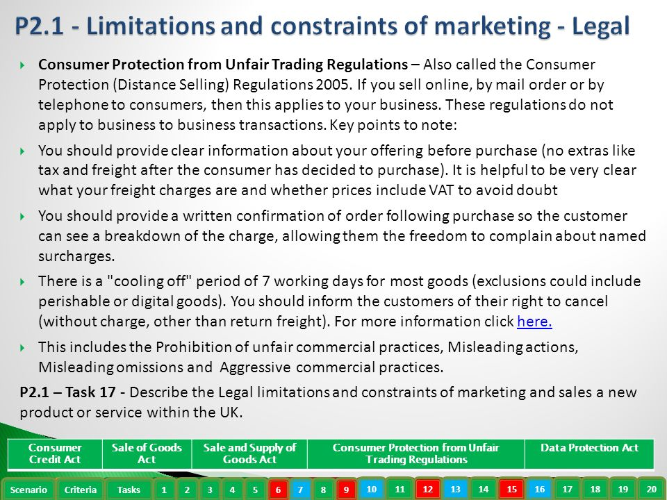 limitations and constraints in marketing While constraints on marketing have loosened enormously of late, there are still a  host of  for professional service organizations, though, it has limitations.