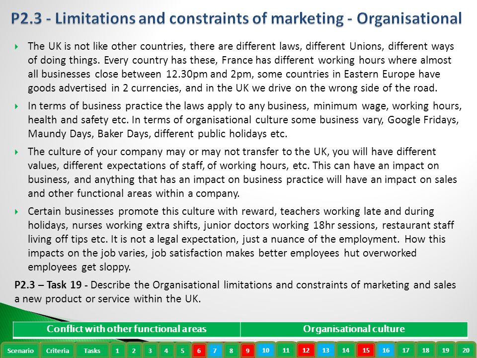 Unit 3 P2 - Describe the limitations and constraints of marketing