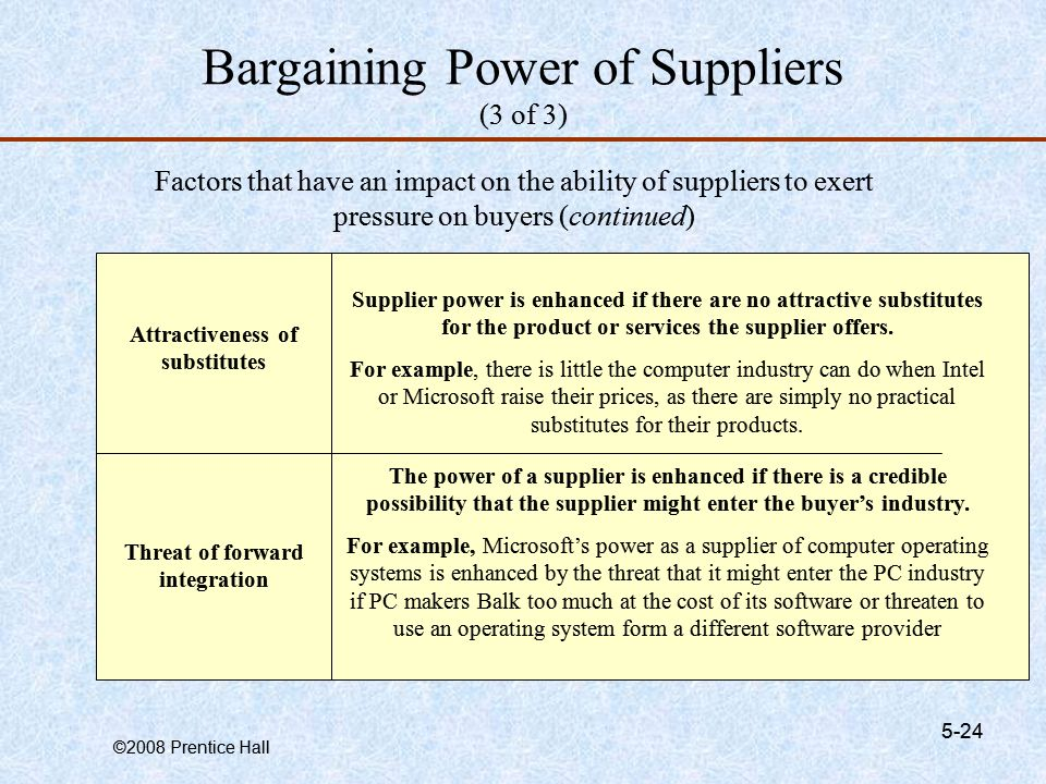 Low bargaining power of suppliers