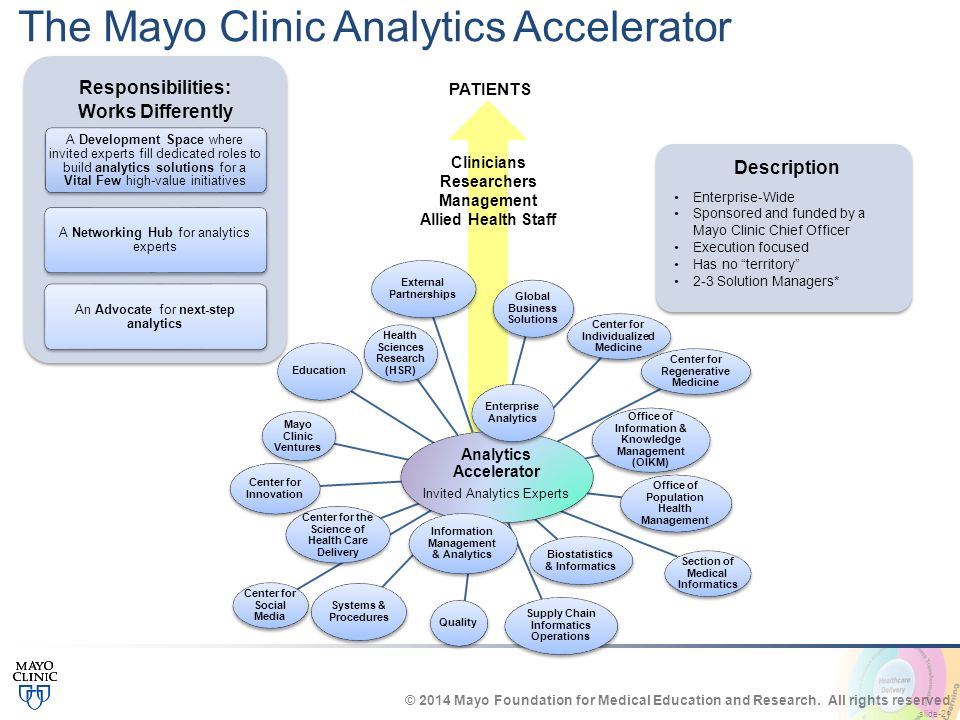 marketing analysis mayo clinic Big marketing deal for mayo clinic-designed test  the dna screening test requires people to send stool samples in the mail for laboratory analysis a mayo physician is a co-inventor of the .