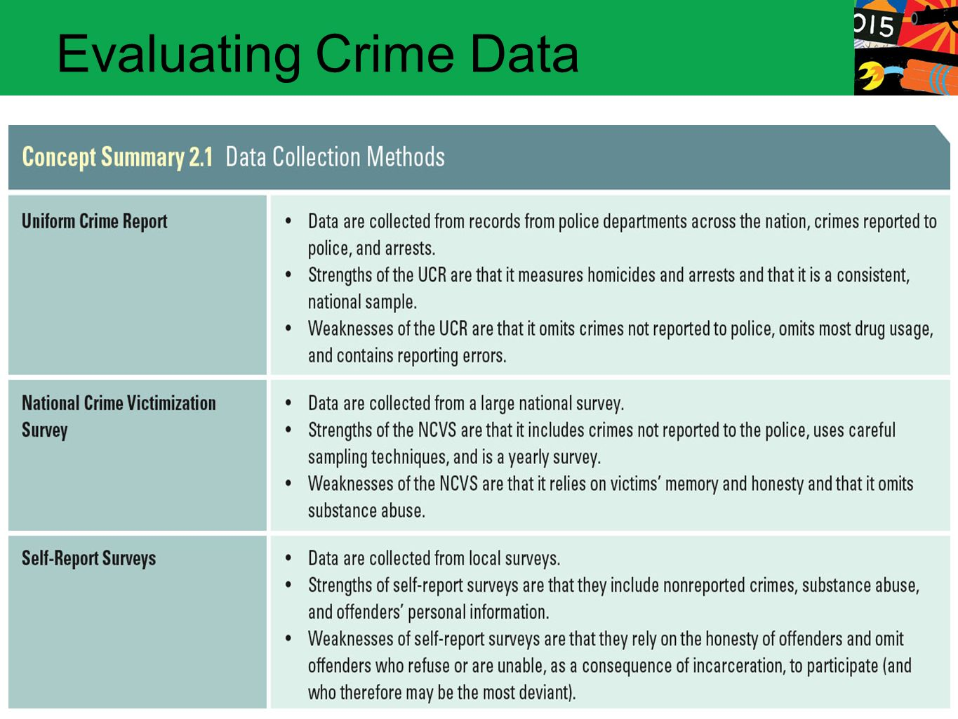 Crime data comparison paper essay