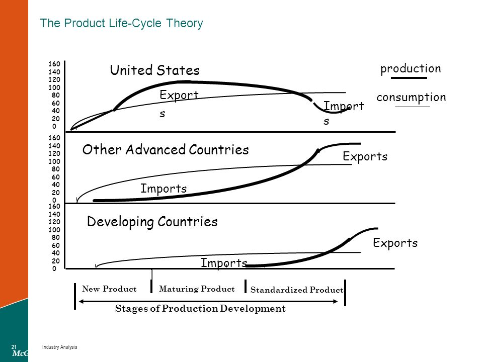 life cycle hypothesis Life-cycle hypothesis aggregate demand aggregate  models of individual consumption behavior begin with the notion of an individual maximizing his or her.
