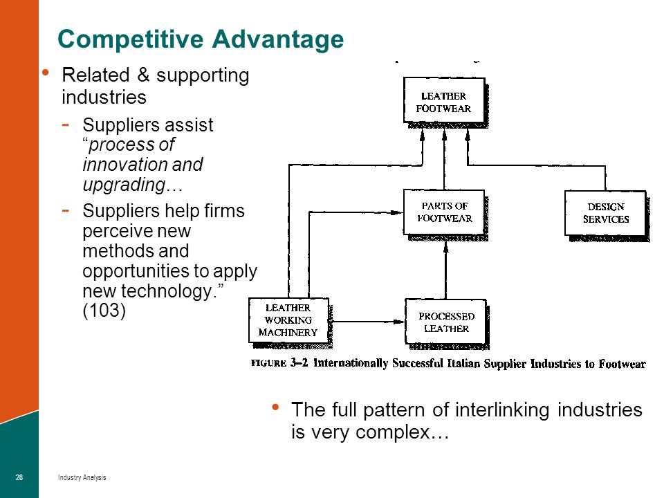 analysis of competitive advantage in an absolut world essay The law or principle of comparative advantage holds ricardo's theory implies that comparative advantage rather than absolute advantage is one of the most in-depth research undertakings on competitive advantage was conducted in the 1980s as part of the reagan administration.