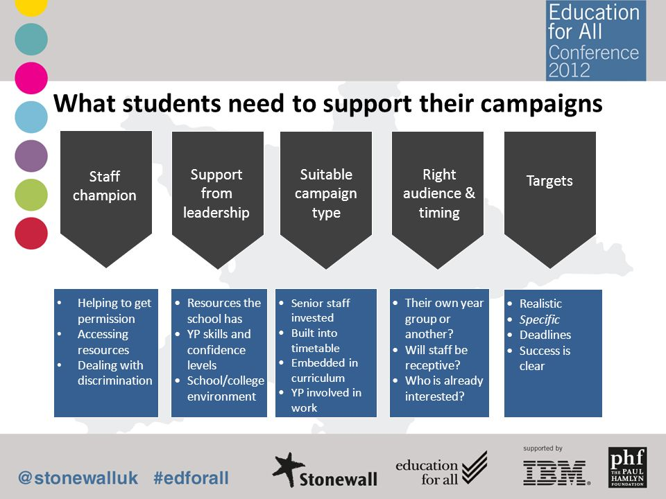 What students need to support their campaigns