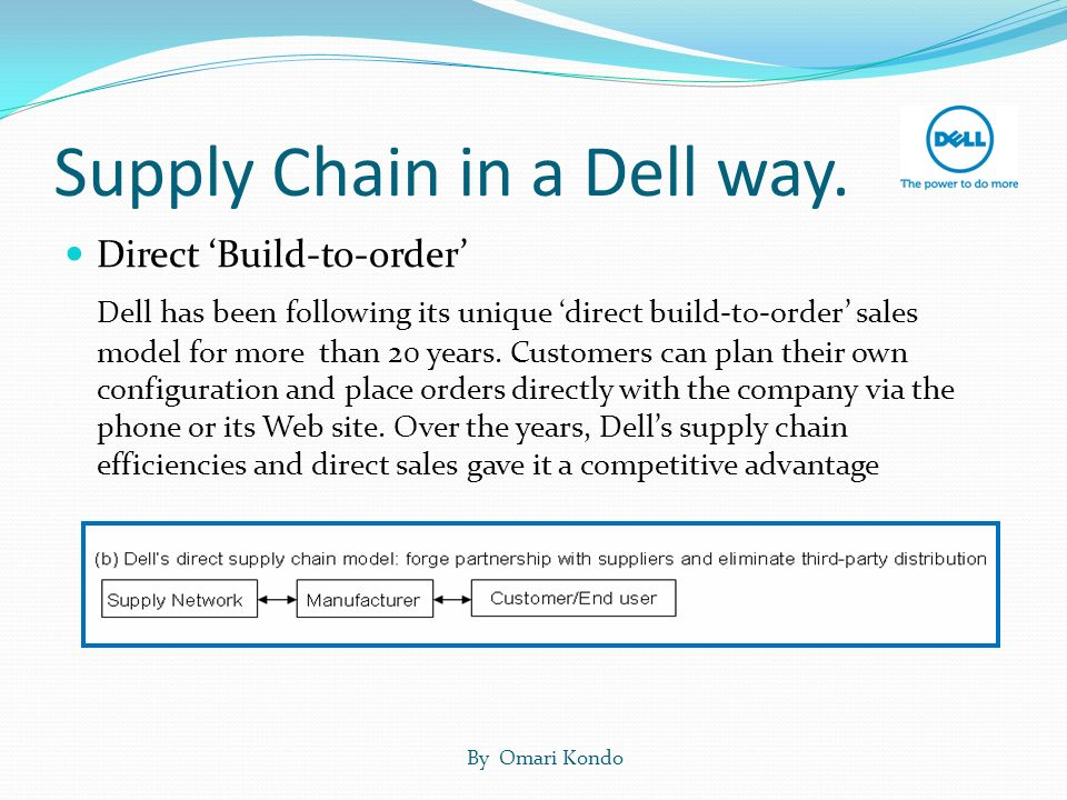 Dell high velocity focused supply chain management case study