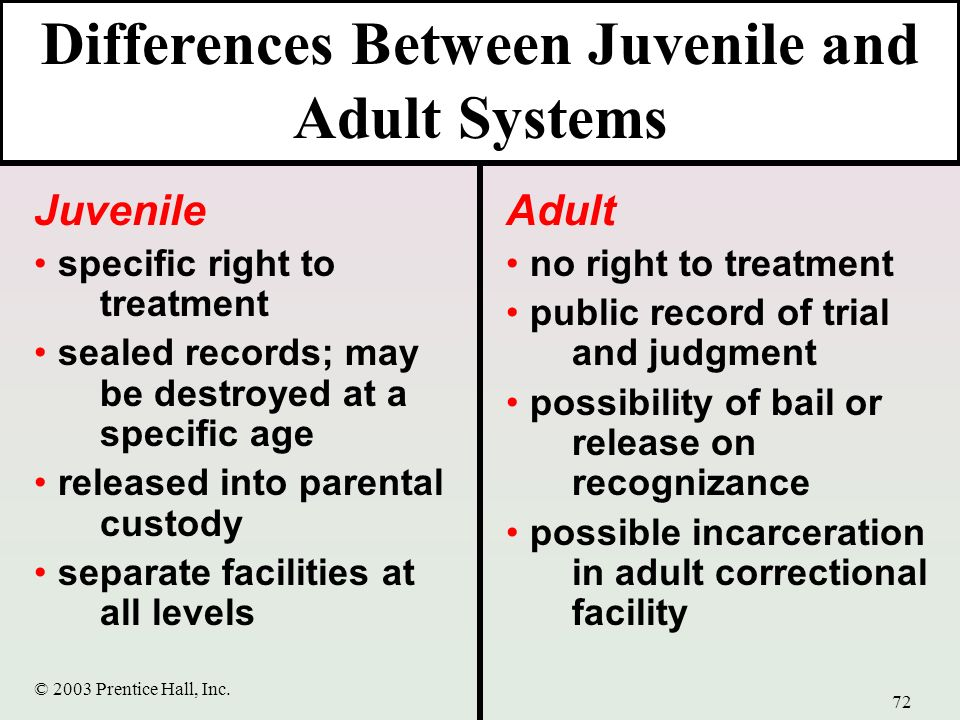 Difference Between Foyer And Hallway : Chapter juvenile justice prentice hall inc