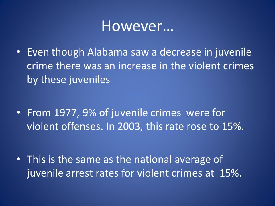 However… Even though Alabama saw a decrease in juvenile crime there was an increase in the violent crimes by these juveniles.