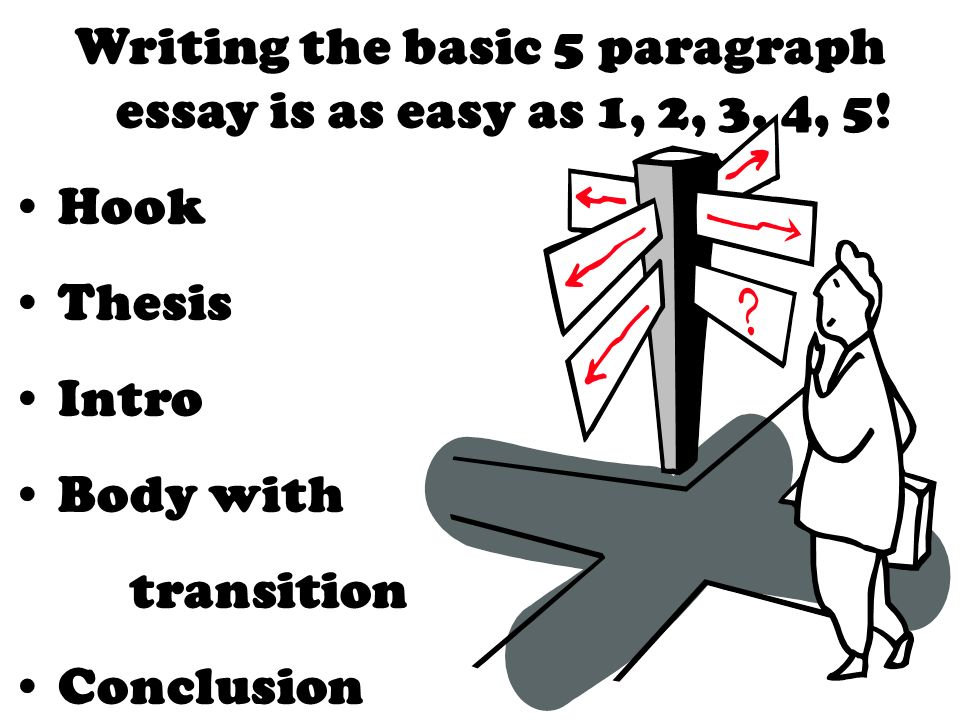 the paragraph essay roadmap to success ppt  writing the basic 5 paragraph essay is as easy as 1 2 3