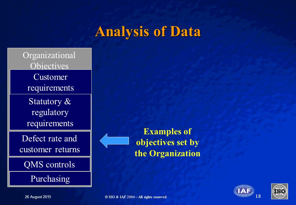 organization and management analysis Performing a periodic detailed organizational analysis of a company can be a useful way for management to identify problems or inefficiencies that have arisen, .