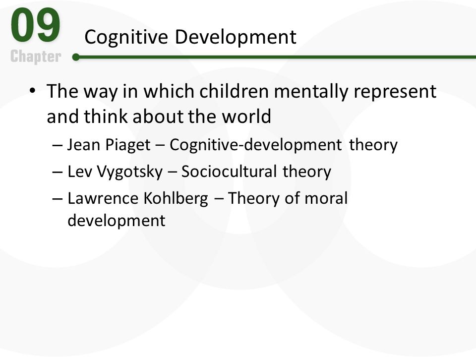 way in which piaget and vygotsky Lev vygotsky born )  popularity of the developmental psychology of jean piaget  vygotsky viewed the zpd as a way to better explain the relation between.