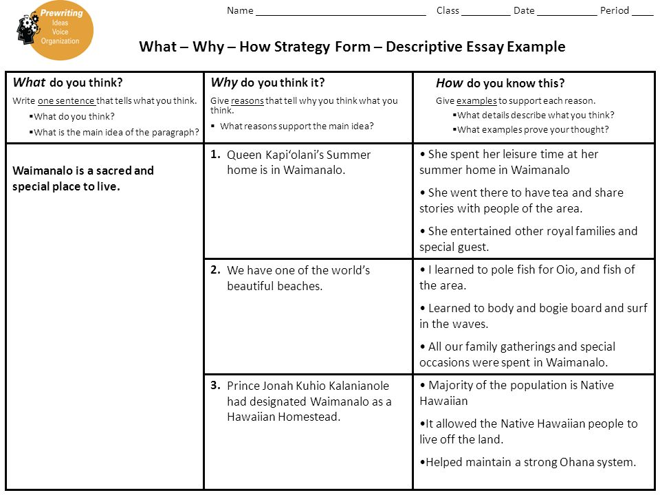 strategies writing descriptive essay There's more than one way to write a good introductory paragraph here are 13  strategies with examples from a wide range of professional.
