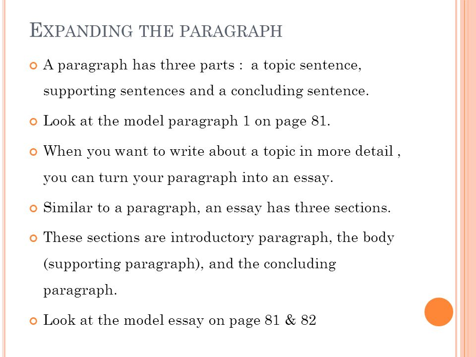 What Is Thesis In Essay Why I Want To Be A Model Essay Starting A Business Essay also High School Vs College Essay Why I Want To Be A Model Essay Essay Titles Examples  Why I Want  Essay Writing Examples English