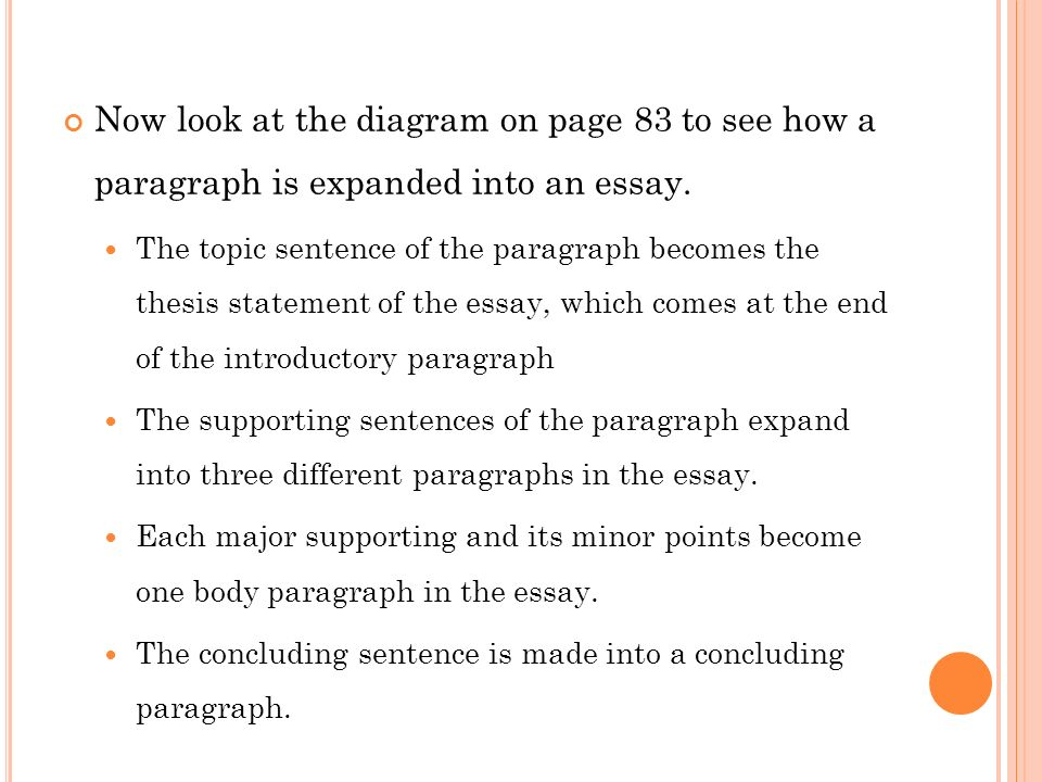eng writing chapter from paragraph to essay ppt video  now look at the diagram on page 83 to see how a paragraph is expanded into