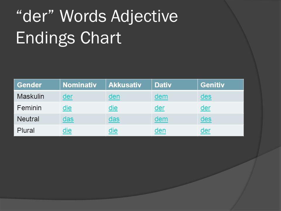 der Words Adjective Endings Chart