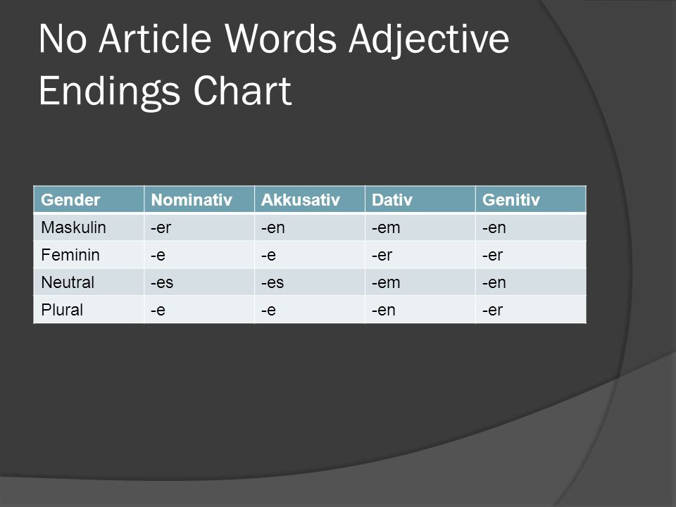 No Article Words Adjective Endings Chart