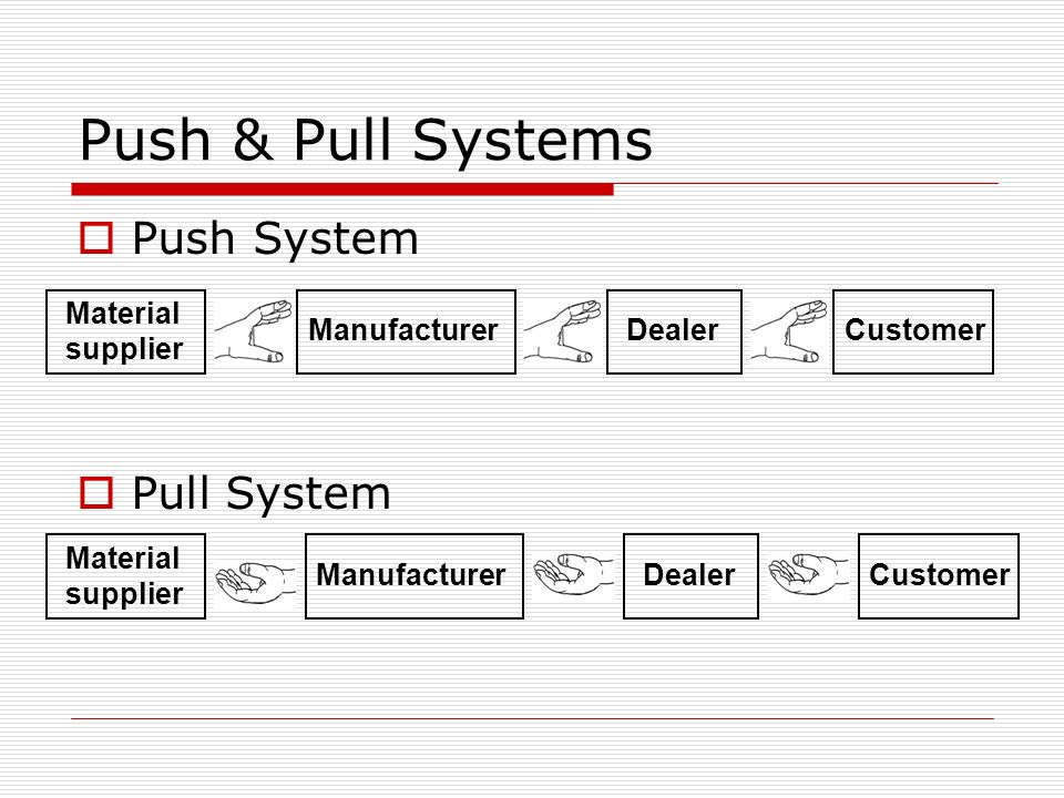 push and pull production system pdf
