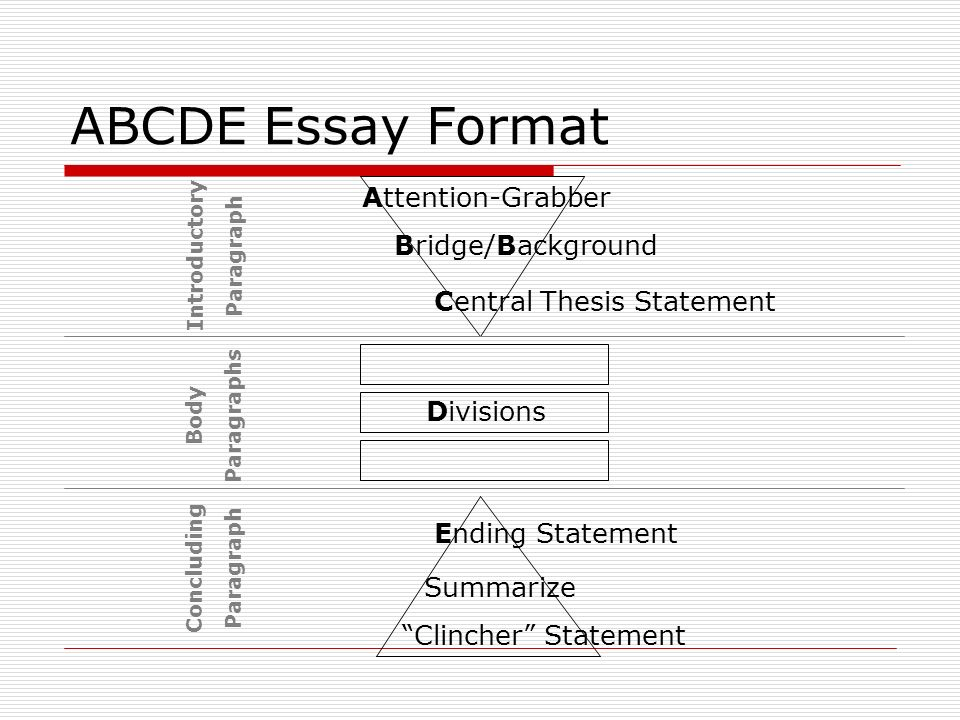 the five paragraph essay for persuasive and expository writing  abcde essay format attention grabber bridge background 5 introductory paragraph