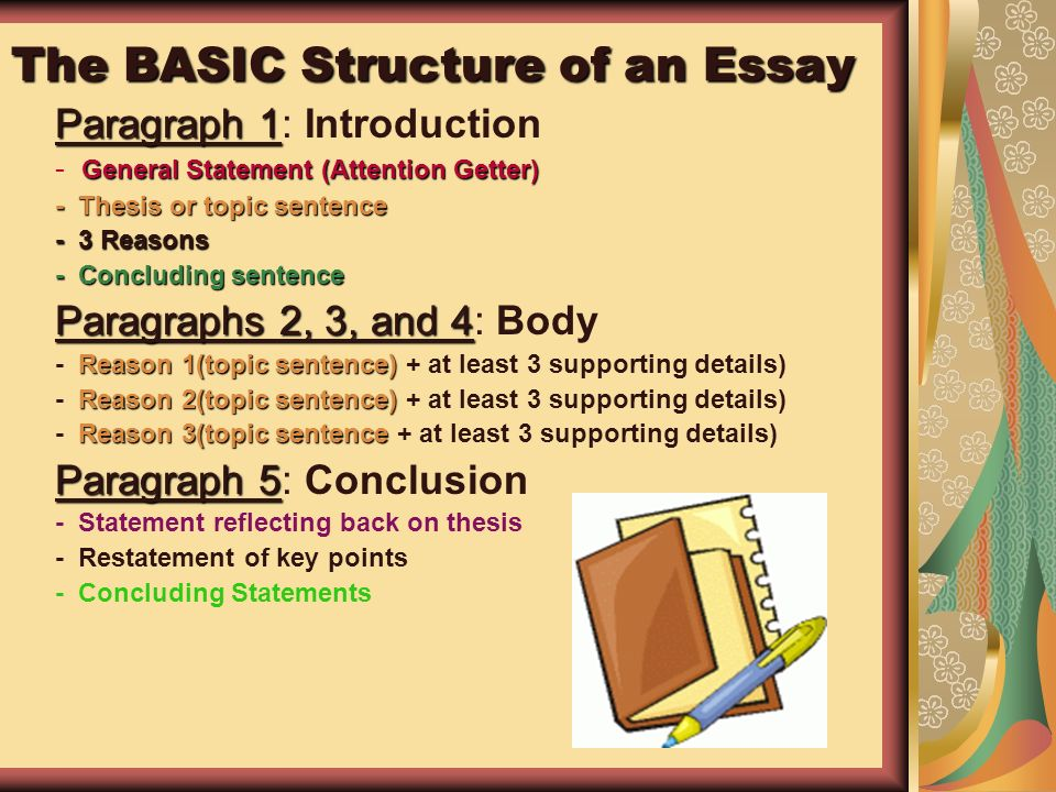 attention getting introduction essays 1 writing introductory paragraphs for essays make him or her want to read the essay get the reader's attention introduction is an opportunity to shape.