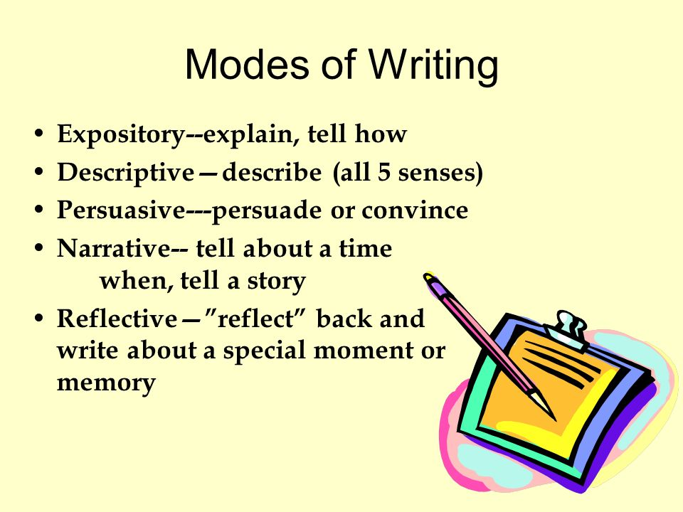 How to write an reflective essay