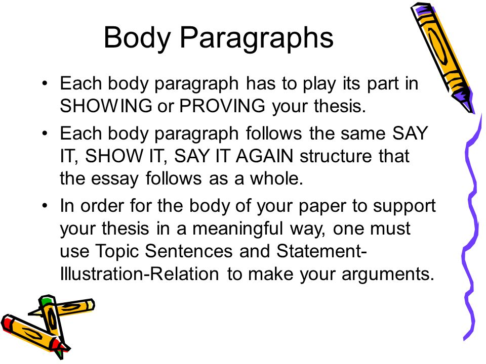 in a typical illustration essay each body paragraph So what's wrong with the high-school model: the multi-paragraph body  this moves your reader toward the goal of the essay each paragraph relates to a.
