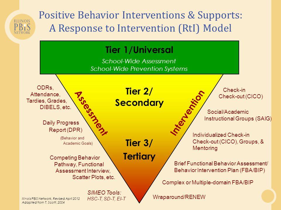 how to create behaviour intervention goals