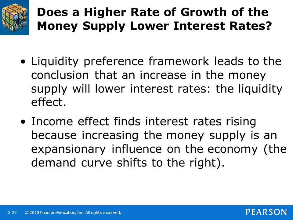 How Interest Rates Affect the Behavior Gap