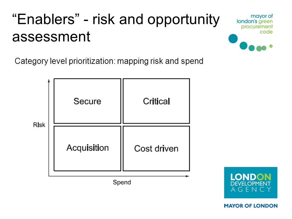 Enablers - risk and opportunity assessment