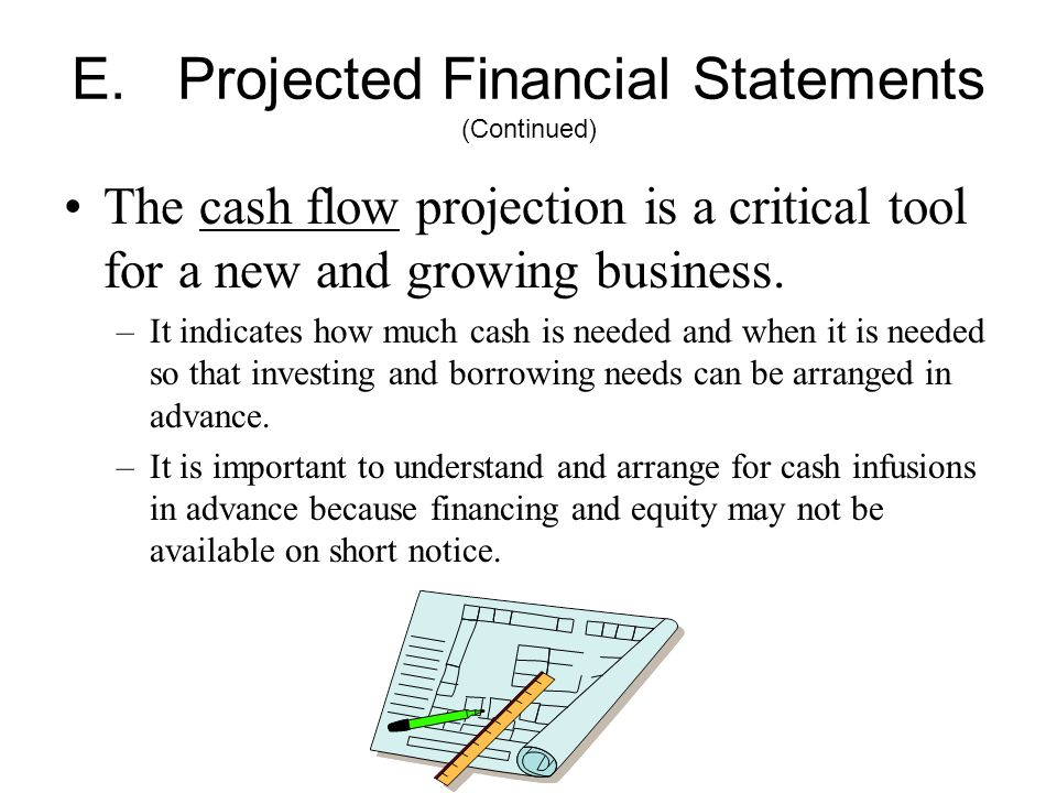 how to prepare projected financial statements