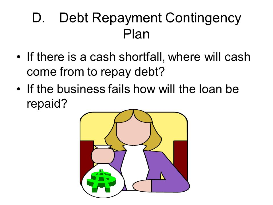 Starting a Debt Collection Agency – Sample Business Plan Template