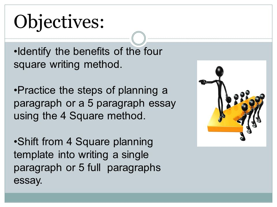 4 square 5 paragraph essay Four square writing method  detail 3 detail 4 detail 5  ( expanding) introduction paragraph introduction paragraph gives reader an overview sets the tone.