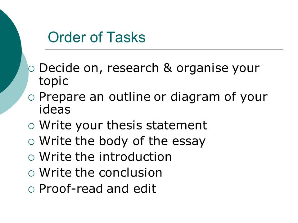 Order of Tasks Decide on, research & organise your topic