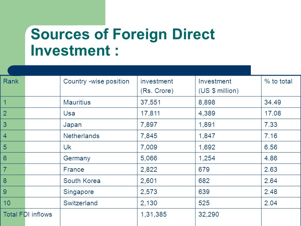 Sources of Foreign Direct Investment :