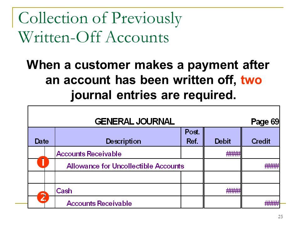 Chapter 8: Receivables Learning Objectives: - ppt download