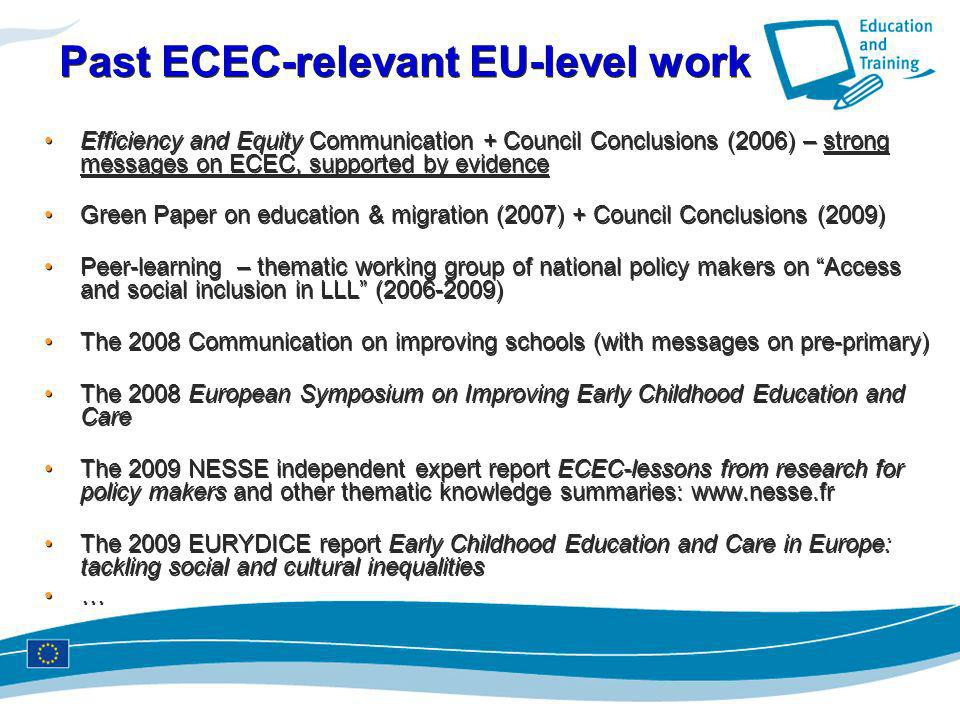 Past ECEC-relevant EU-level work