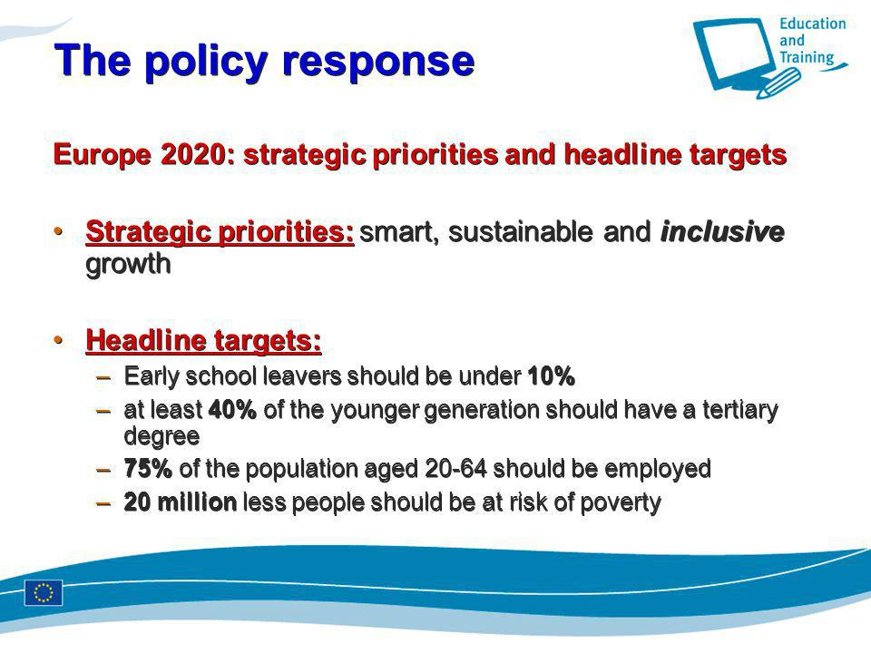The policy response Europe 2020: strategic priorities and headline targets. Strategic priorities: smart, sustainable and inclusive growth.