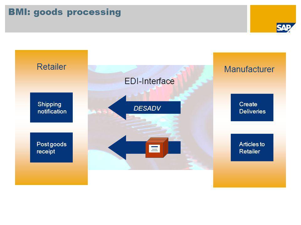 BMI: goods processing Retailer Manufacturer EDI-Interface DESADV