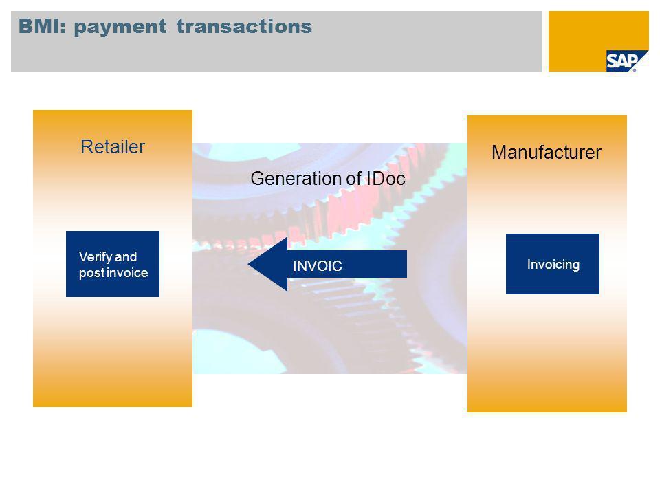 BMI: payment transactions