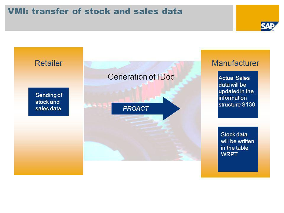 VMI: transfer of stock and sales data