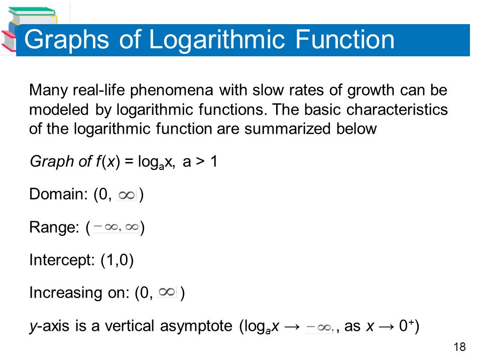 Exponential and logarithmic functions ppt video online download graphs of logarithmic function ccuart Image collections