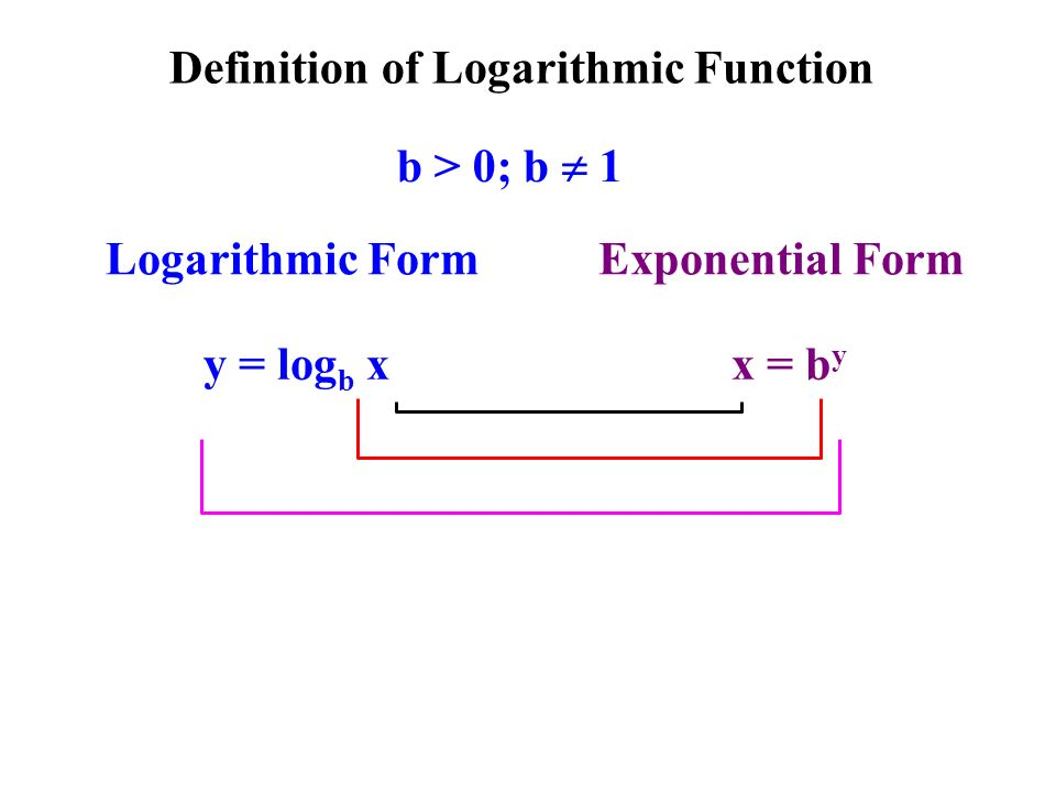 Logarithmic Functions and Their Graphs - ppt video online download