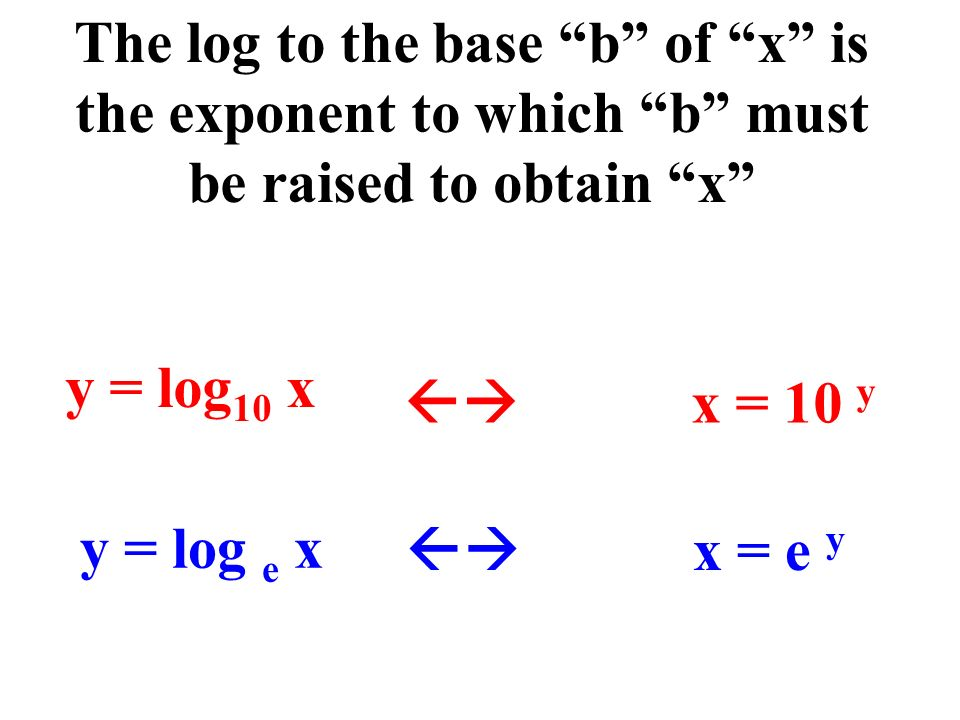 Logarithmic Functions and Their Graphs - ppt video online ...