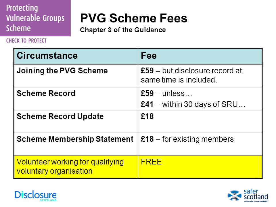 PVG Scheme Fees Chapter 3 of the Guidance