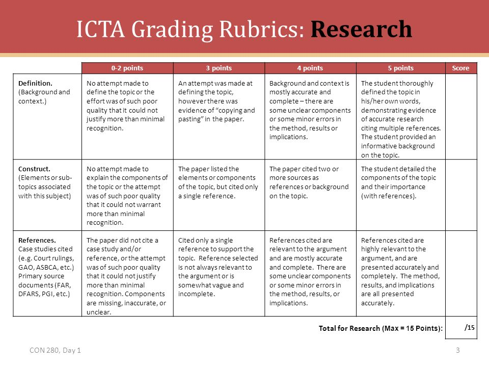 rubrics for masters thesis Example 1 - research paper rubric cole library characteristics to note in the rubric: language is descriptive a thesis statement provides direction for the.