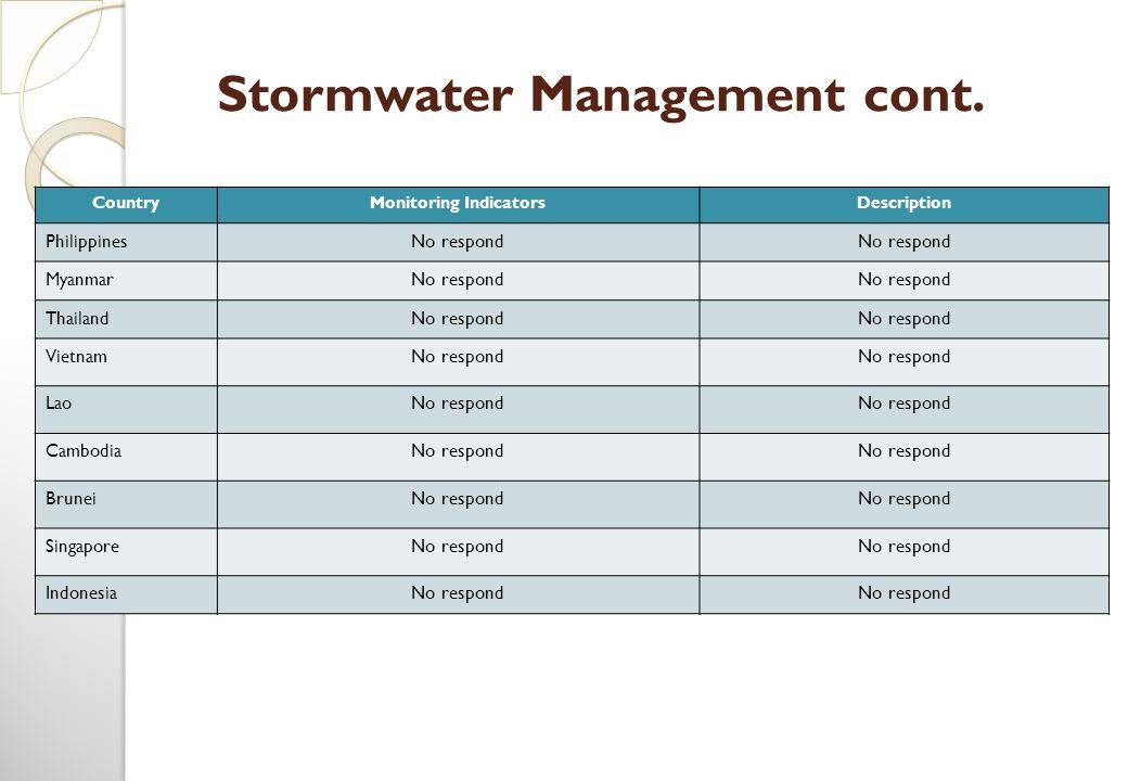 Stormwater Management cont.
