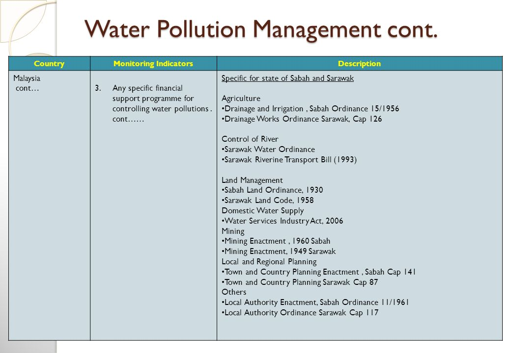 Water Pollution Management cont.
