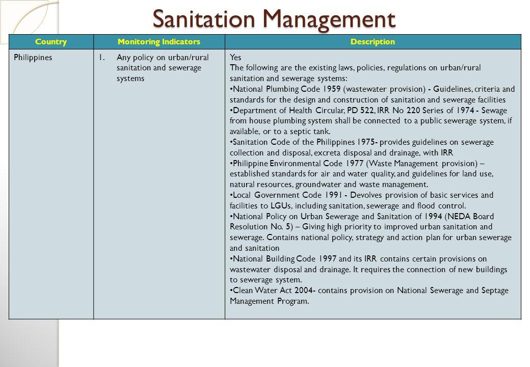 Sanitation Management