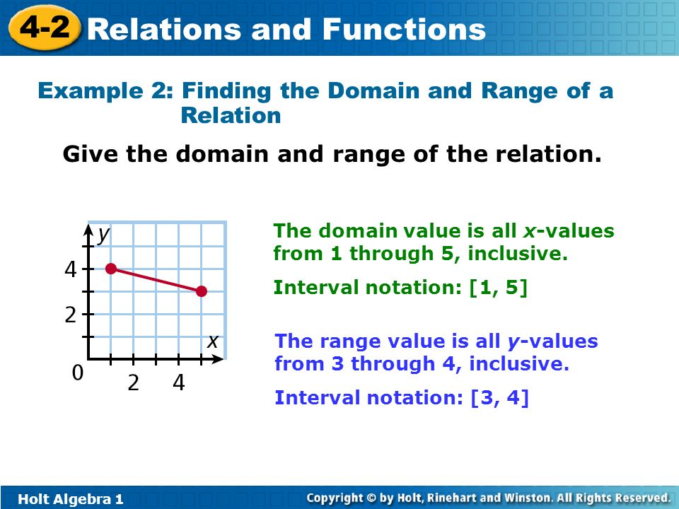 domain and range of a binary relationship