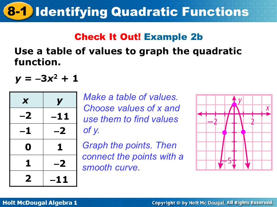 How to find a in a quadratic equation tessshebaylo for Find a table